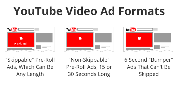 youtube-ad-formats0.png