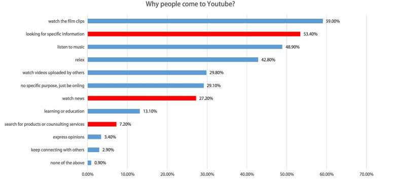 youtube1.jpeg
