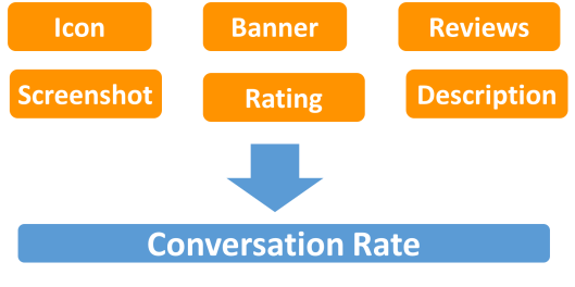 conversion rate3.png